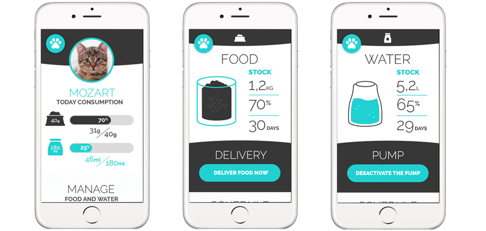 catspad le distributeur intelligent de nourriture pour chat. Black Bedroom Furniture Sets. Home Design Ideas
